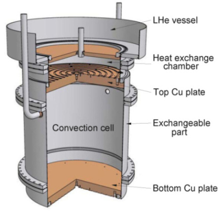 convection_cell